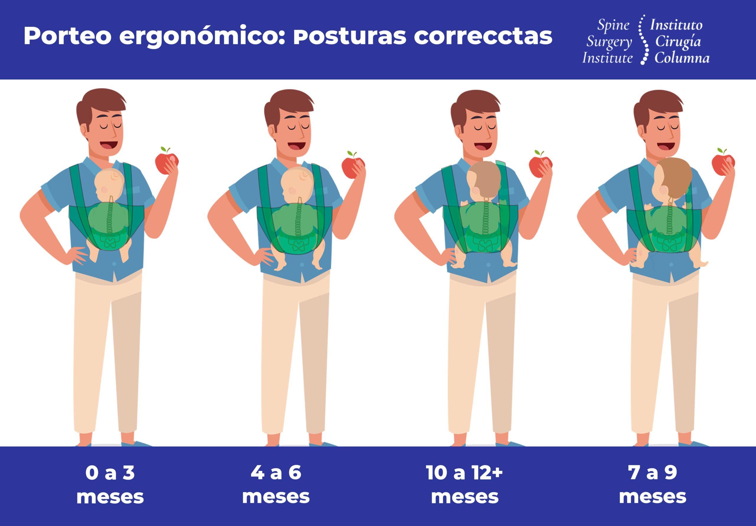 Porteo ergonómico: Posturas según la edad